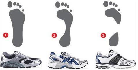 Evidence against prescribing running