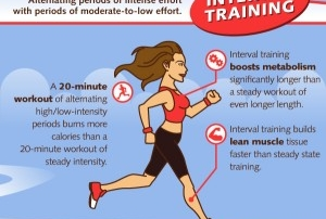 interval-training-feature-image-300x256