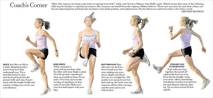 Pre-Workout Drills for Speed - Dr  Nick's Running Blog